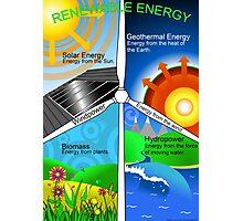 Renewable Energy Educational Poster Photographic Print