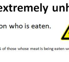 unhealthy meat Sticker