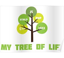 Programming tree of life Poster