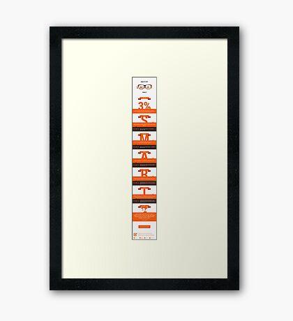 SMART goals Framed Print