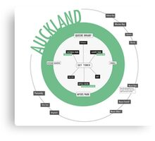 City Infographic / Auckland Canvas Print