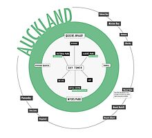 City Infographic / Auckland Photographic Print