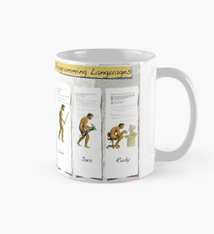 Computer Programming Mug