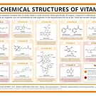 Chemical Structures of Vitamins by Compound Interest