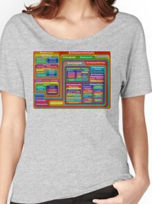 Archosauromorpha Women's Relaxed Fit T-Shirt