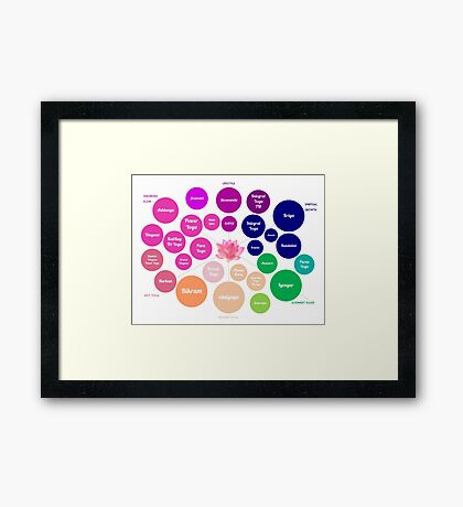 Yoga Wheel Framed Print