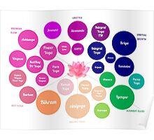 Yoga Wheel Poster