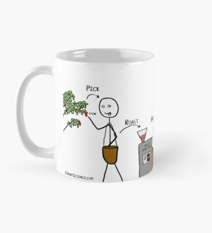 Coffee route mug Mug