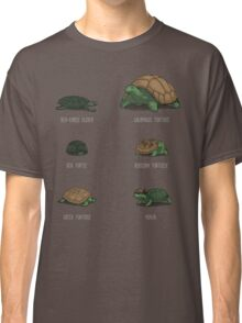 Know Your Turtles Classic T-Shirt
