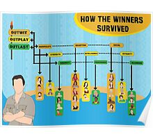 Survivor Winners Infographic Poster