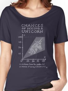 Chances of Seeing a Unicorn Women's Relaxed Fit T-Shirt