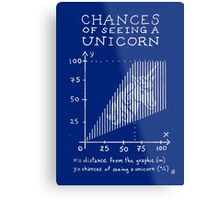 Chances of Seeing a Unicorn Metal Print