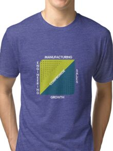 Conjoined Triangles of Success - Silicon Valley Tri-blend T-Shirt