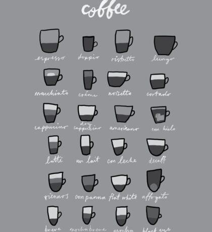 Coffee Typology Sticker