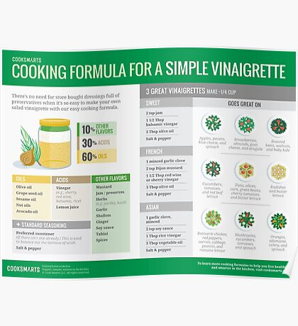Cook Smarts' Simple Vinaigrette Cooking Formula Poster