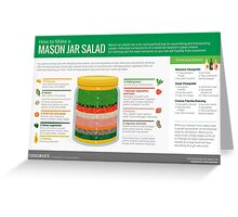 Cook Smarts' How to Make a Mason Jar Salad Greeting Card