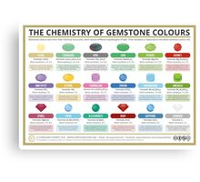 The Chemistry of Gem Stone Colours Canvas Print