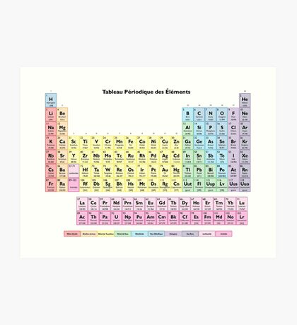 Tableau des Elements - Periodic Table in French Art Print