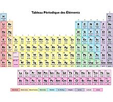 Tableau des Elements - Periodic Table in French Photographic Print