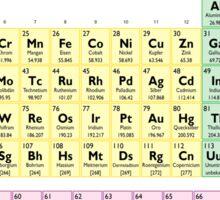 Das Periodensystem der Elemente - German Periodic Table Sticker