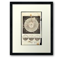 The Solar System with Comets Chart (1747) Framed Print