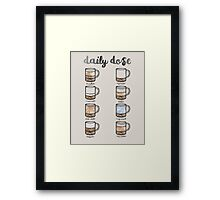Watercolor Coffee Chart Framed Print