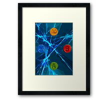XBox Controller   Framed Print