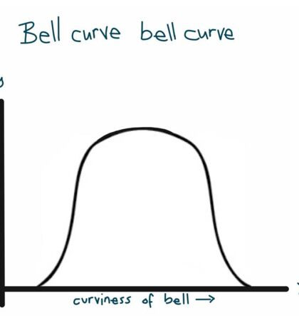 Bell curve bell curve Sticker