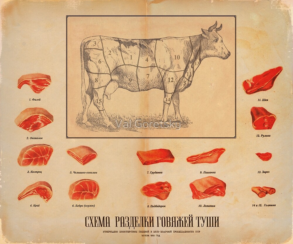 Vintage Meat Ad by Val Goretsky