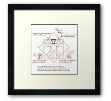 Leonardo Da Vinci Craft Framed Print