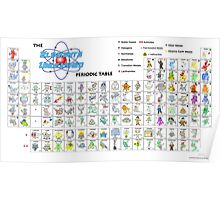 Elements Unleashed Periodic Table Poster