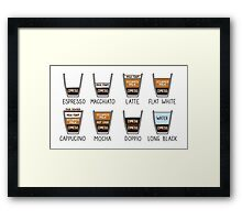 Coffee How-To Framed Print