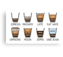 Coffee How-To Canvas Print