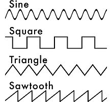 Types of Sounds Waves Photographic Print