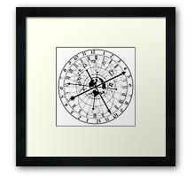 astronomical clock Framed Print