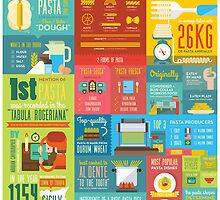 Pastafacts Infographics Poster by onocreates