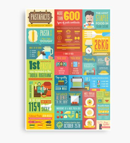 Pastafacts Infographics Poster Metal Print