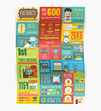 Pastafacts Infographics Poster Poster