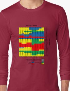 Wearable Blackjack Strategy Chart (upside down for your first-person viewing pleasure) Long Sleeve T-Shirt