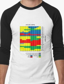 Wearable Blackjack Strategy Chart (upside down for your first-person viewing pleasure) Men's Baseball ¾ T-Shirt