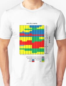 Wearable Blackjack Strategy Chart (upside down for your first-person viewing pleasure) Unisex T-Shirt