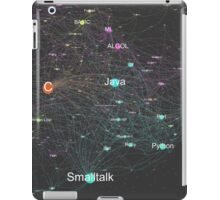 Network Graph of Programming Language Influence 2013 - Dark Background iPad Case/Skin