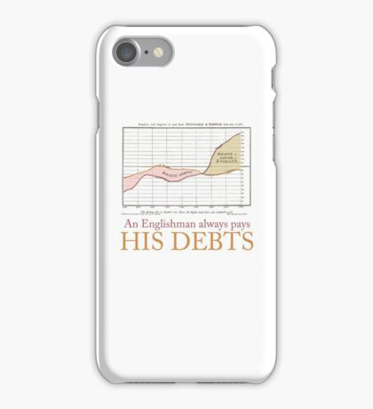 William Playfair: An Englishman Always Pays His Debts iPhone Case/Skin