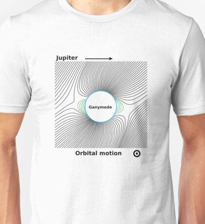ganymede moon magnetic field Unisex T-Shirt