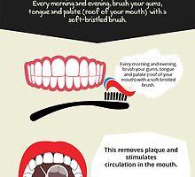 Choose the Best Denture Services by denture09