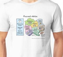 Procrasti-Nation Unisex T-Shirt