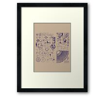 Astronomy Charts Framed Print
