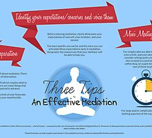 Divorce Mediation Services from Alexander Mediation Group by madiation01