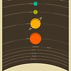 THE SOLAR SYSTEM by JazzberryBlue