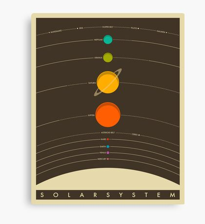 THE SOLAR SYSTEM Canvas Print